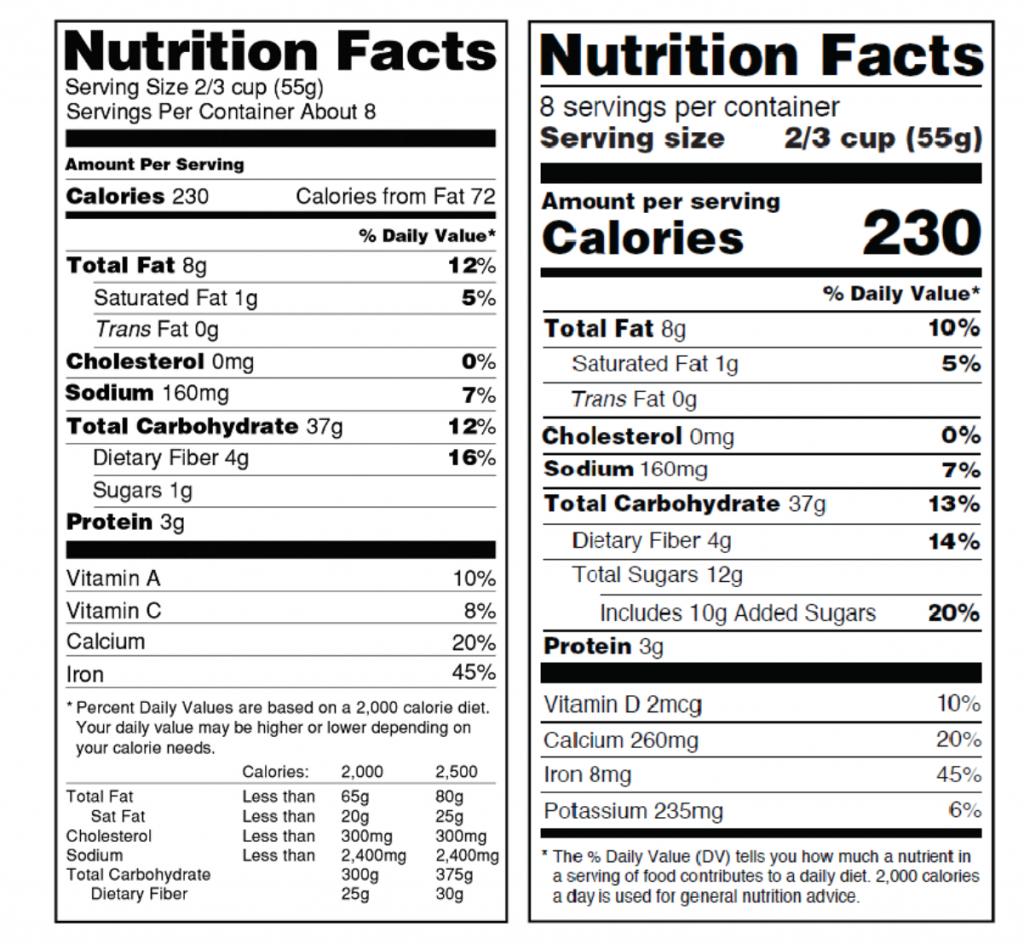 مقایسه برچسب ارزش غذایی قدیم و جدید