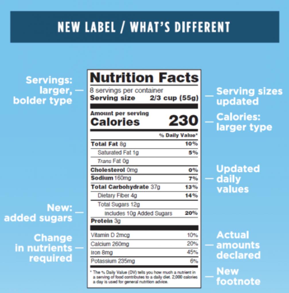 تغییرات در برچسب ارزش مواد غذایی